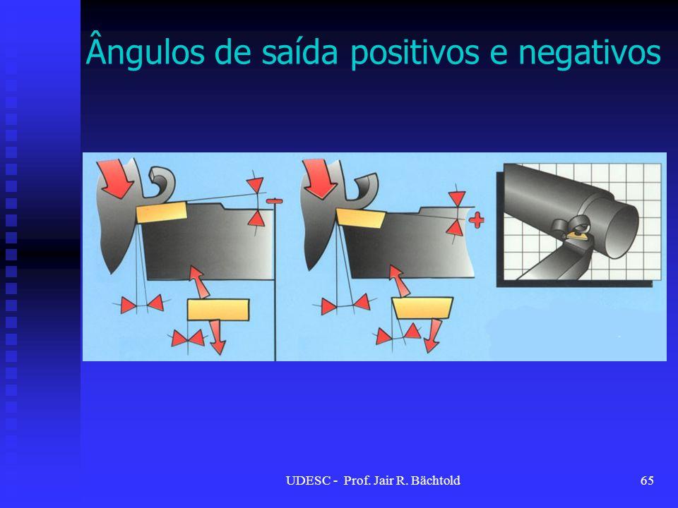 Ângulos de saída positivos e negativos 65UDESC - Prof. Jair R. Bächtold