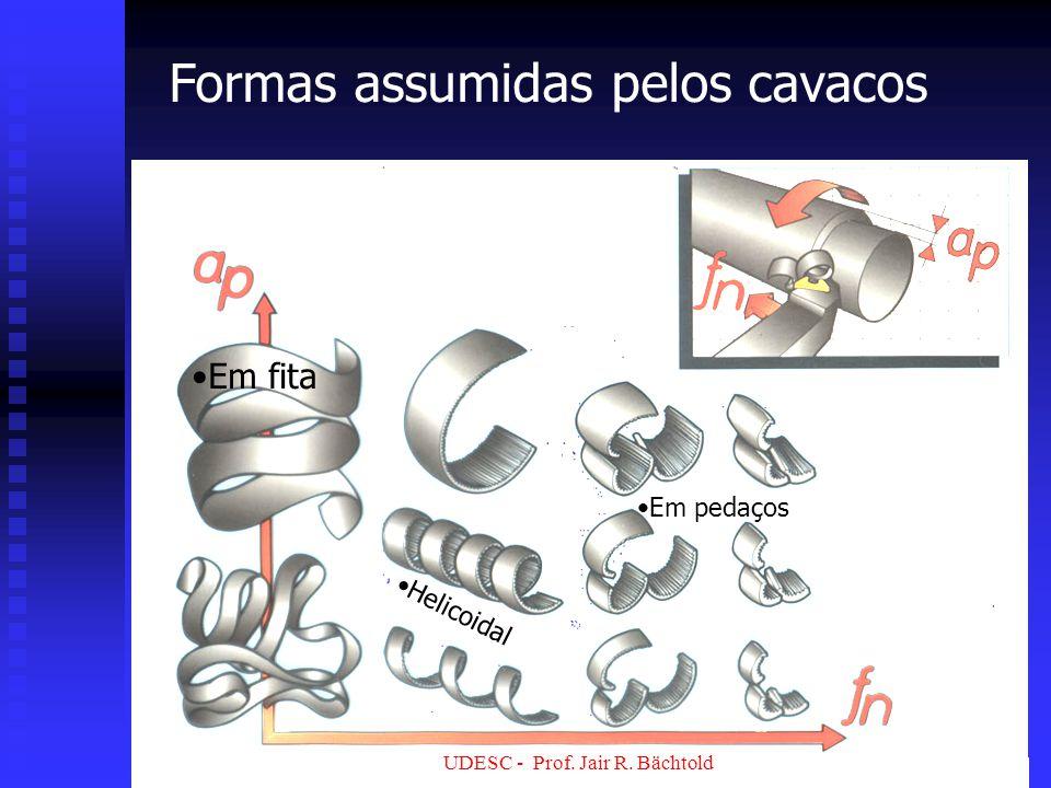 Formas assumidas pelos cavacos Em fita Helicoidal Em pedaços 67 UDESC - Prof. Jair R. Bächtold