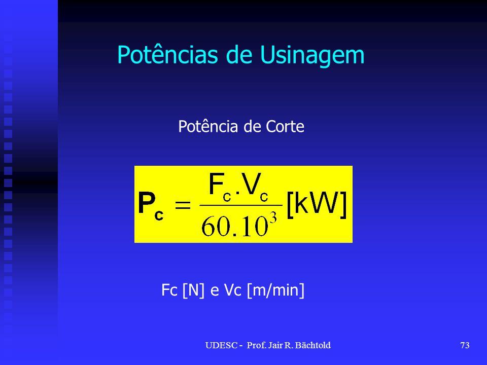 Potências de Usinagem Potência de Corte Fc [N] e Vc [m/min] 73UDESC - Prof. Jair R. Bächtold