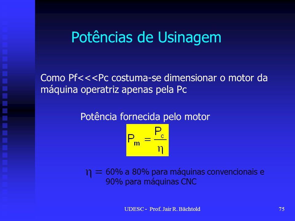 Potências de Usinagem Como Pf<<<Pc costuma-se dimensionar o motor da máquina operatriz apenas pela Pc Potência fornecida pelo motor 60% a 80% para máq
