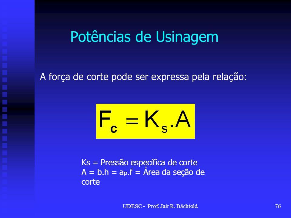 Potências de Usinagem A força de corte pode ser expressa pela relação: Ks = Pressão específica de corte A = b.h = a p.f = Área da seção de corte 76UDE
