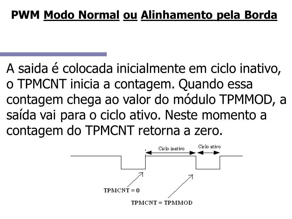 A saida é colocada inicialmente em ciclo inativo, o TPMCNT inicia a contagem. Quando essa contagem chega ao valor do módulo TPMMOD, a saída vai para o