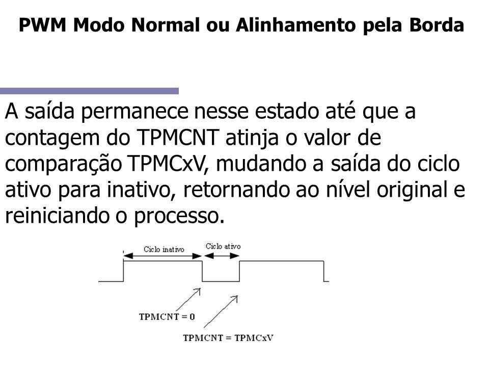 A saída permanece nesse estado até que a contagem do TPMCNT atinja o valor de comparação TPMCxV, mudando a saída do ciclo ativo para inativo, retornan