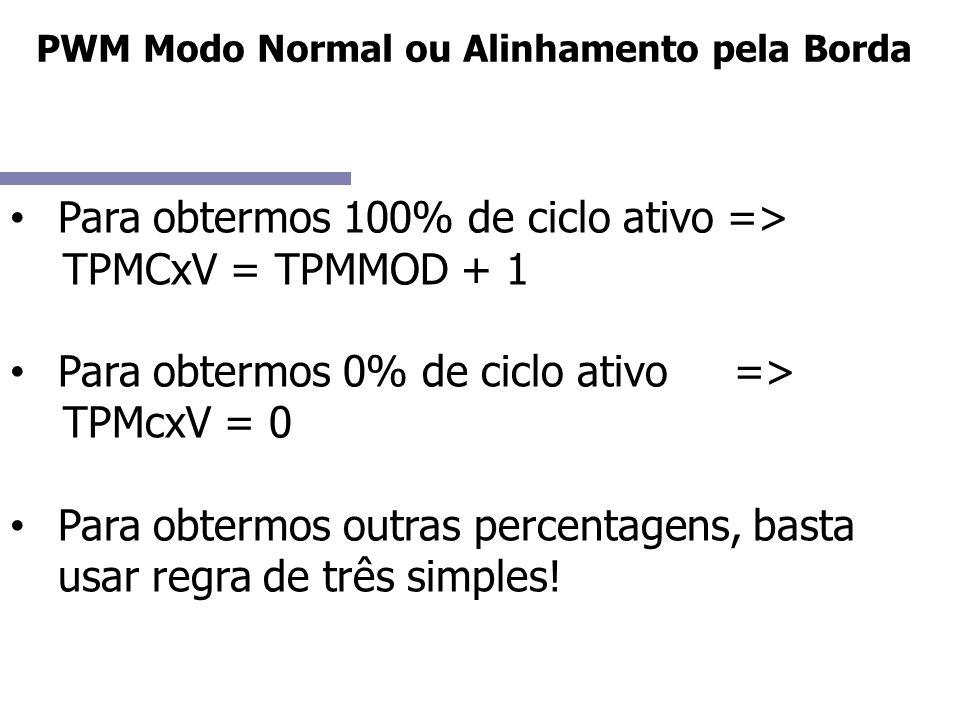 Para obtermos 100% de ciclo ativo => TPMCxV = TPMMOD + 1 Para obtermos 0% de ciclo ativo => TPMcxV = 0 Para obtermos outras percentagens, basta usar r