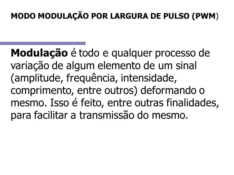 MODO MODULAÇÃO POR LARGURA DE PULSO (PWM) Modulação é todo e qualquer processo de variação de algum elemento de um sinal (amplitude, frequência, inten