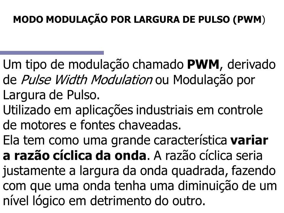 MODO MODULAÇÃO POR LARGURA DE PULSO (PWM) Um tipo de modulação chamado PWM, derivado de Pulse Width Modulation ou Modulação por Largura de Pulso. Util