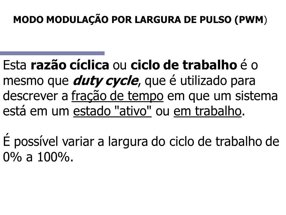MODO MODULAÇÃO POR LARGURA DE PULSO (PWM) Esta razão cíclica ou ciclo de trabalho é o mesmo que duty cycle, que é utilizado para descrever a fração de