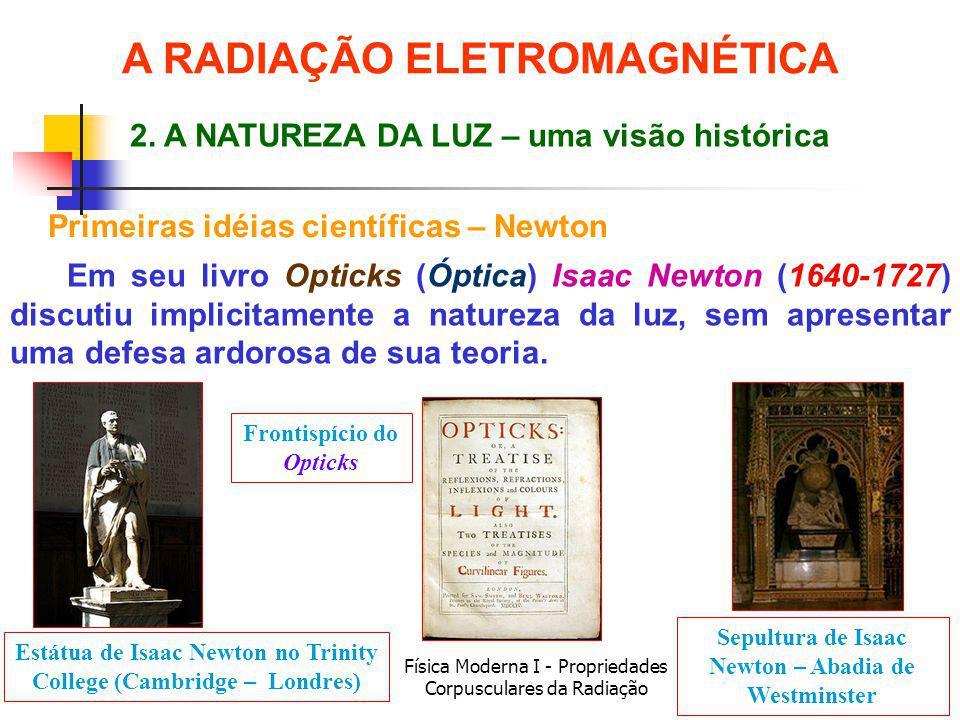 Física Moderna I - Propriedades Corpusculares da Radiação Primeiras idéias científicas – Newton Em seu livro Opticks (Óptica) Isaac Newton (1640-1727)