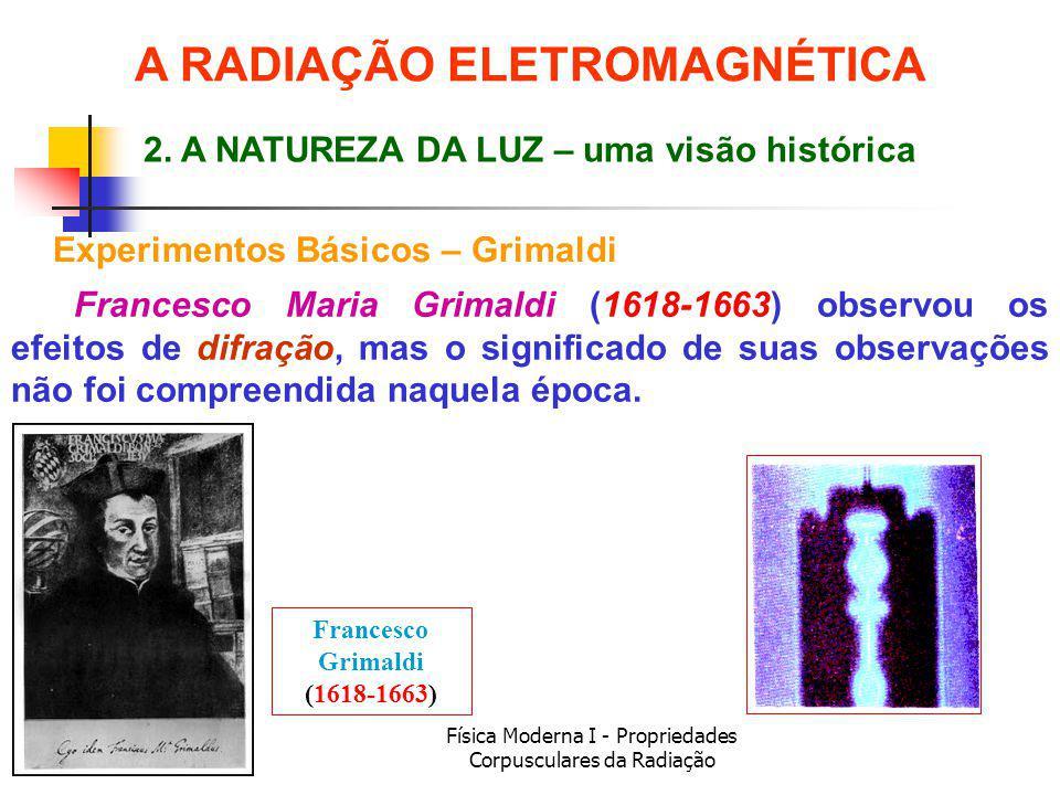 Física Moderna I - Propriedades Corpusculares da Radiação Experimentos Básicos – Grimaldi Francesco Maria Grimaldi (1618-1663) observou os efeitos de