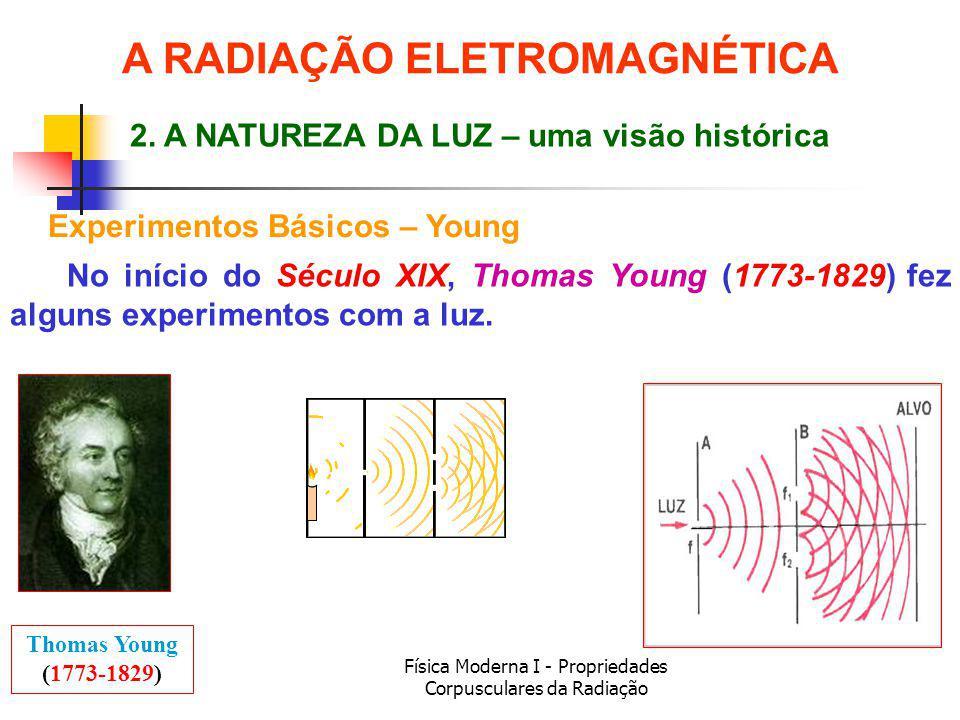 Física Moderna I - Propriedades Corpusculares da Radiação No início do Século XIX, Thomas Young (1773-1829) fez alguns experimentos com a luz. Thomas