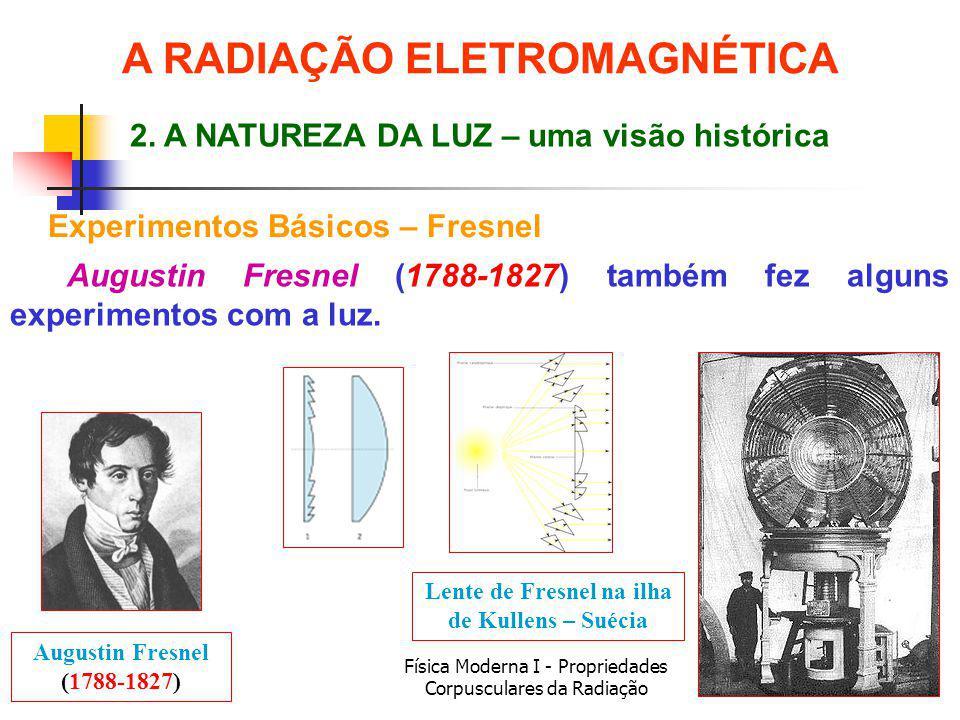 Física Moderna I - Propriedades Corpusculares da Radiação Augustin Fresnel (1788-1827) Augustin Fresnel (1788-1827) também fez alguns experimentos com