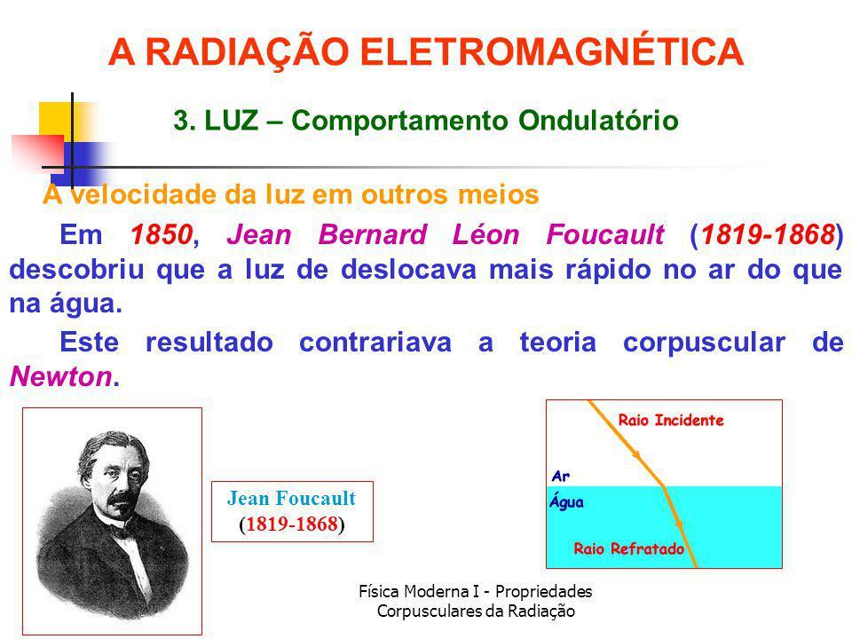 Física Moderna I - Propriedades Corpusculares da Radiação A velocidade da luz em outros meios Em 1850, Jean Bernard Léon Foucault (1819-1868) descobri