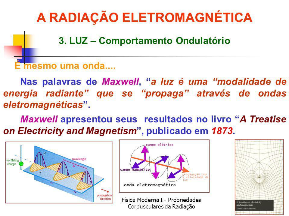 Física Moderna I - Propriedades Corpusculares da Radiação É mesmo uma onda.... Nas palavras de Maxwell, a luz é uma modalidade de energia radiante que