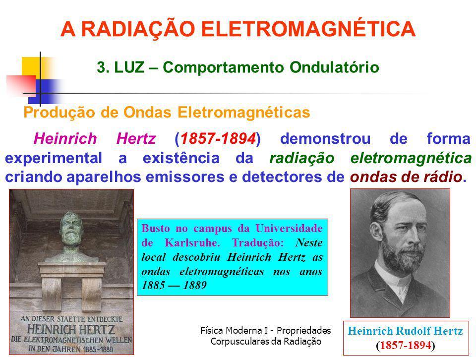 Física Moderna I - Propriedades Corpusculares da Radiação Produção de Ondas Eletromagnéticas Heinrich Rudolf Hertz (1857-1894) Busto no campus da Univ