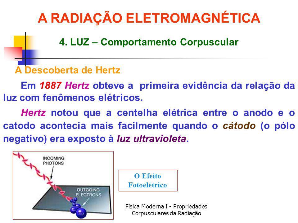 Física Moderna I - Propriedades Corpusculares da Radiação A Descoberta de Hertz Hertz notou que a centelha elétrica entre o anodo e o catodo acontecia