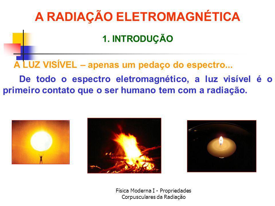Física Moderna I - Propriedades Corpusculares da Radiação A LUZ VISÍVEL – apenas um pedaço do espectro... 1. INTRODUÇÃO De todo o espectro eletromagné