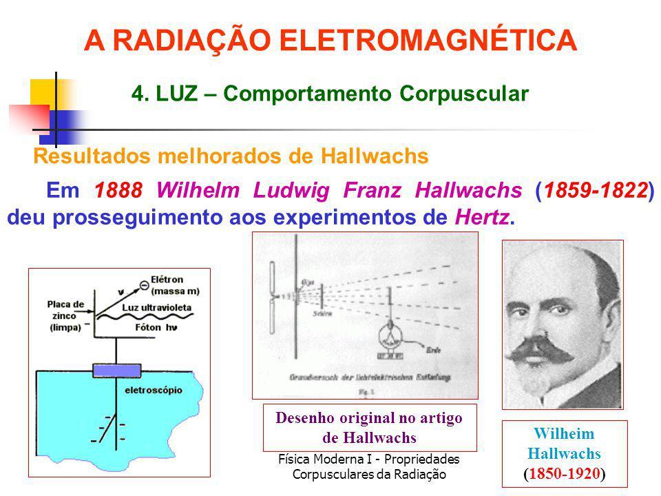 Física Moderna I - Propriedades Corpusculares da Radiação Resultados melhorados de Hallwachs Em 1888 Wilhelm Ludwig Franz Hallwachs (1859-1822) deu pr