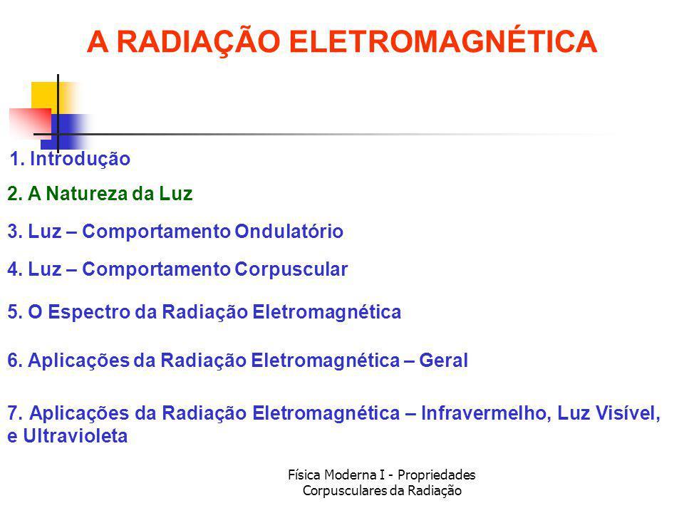 Física Moderna I - Propriedades Corpusculares da Radiação 1. Introdução 2. A Natureza da Luz 3. Luz – Comportamento Ondulatório 4. Luz – Comportamento