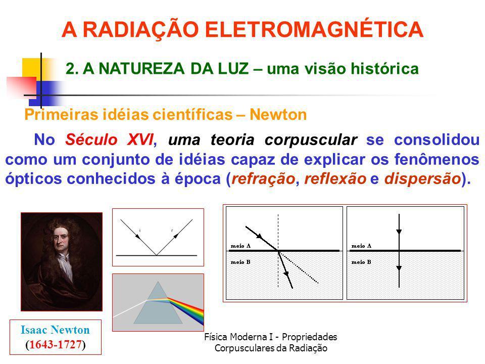 Física Moderna I - Propriedades Corpusculares da Radiação Primeiras idéias científicas – Newton Em seu livro Opticks (Óptica) Isaac Newton (1640-1727) discutiu implicitamente a natureza da luz, sem apresentar uma defesa ardorosa de sua teoria.