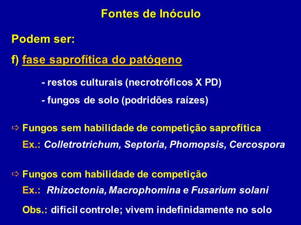 Fontes de Inóculo Podem ser: f) fase saprofítica do patógeno - restos culturais (necrotróficos X PD) - fungos de solo (podridões raízes) Fungos sem ha