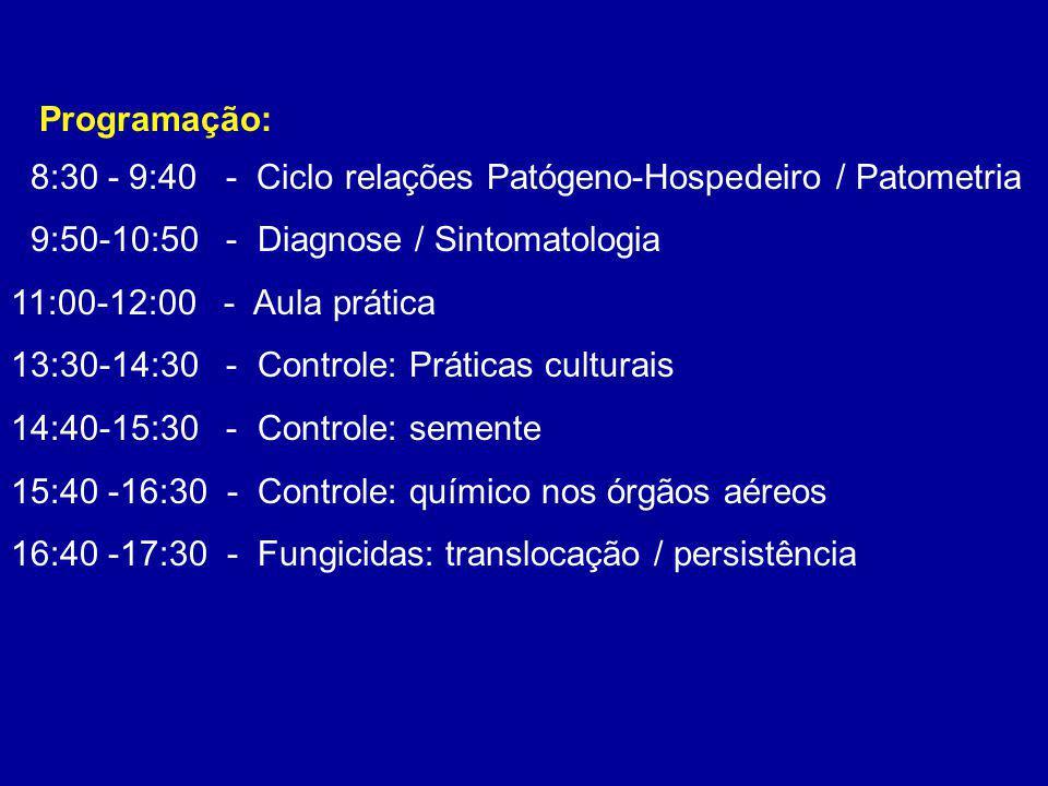 Programação: 8:30 - 9:40 - Ciclo relações Patógeno-Hospedeiro / Patometria 9:50-10:50 - Diagnose / Sintomatologia 11:00-12:00 - Aula prática 13:30-14: