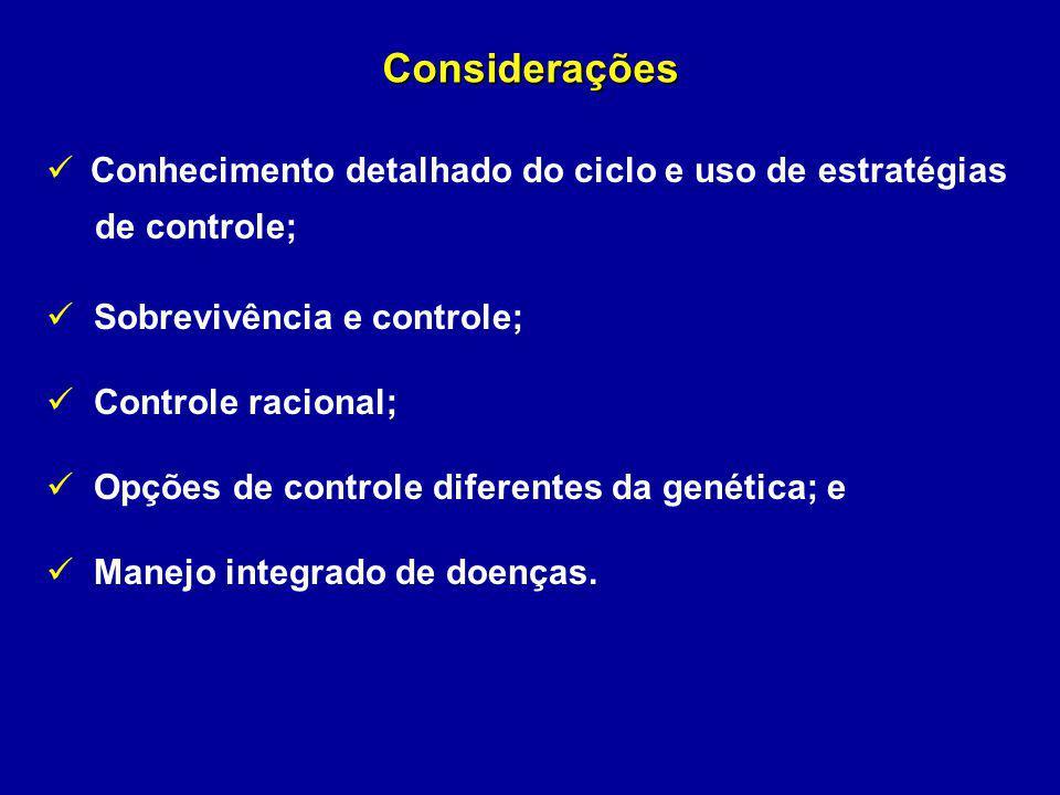 Considerações Conhecimento detalhado do ciclo e uso de estratégias de controle; Sobrevivência e controle; Controle racional; Opções de controle difere