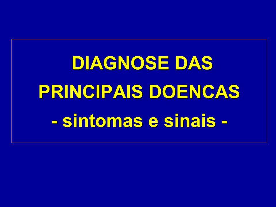 DIAGNOSE DAS PRINCIPAIS DOENCAS - sintomas e sinais -