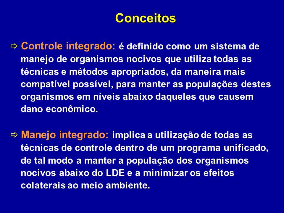 Conceitos Conceitos Controle integrado: é definido como um sistema de manejo de organismos nocivos que utiliza todas as técnicas e métodos apropriados