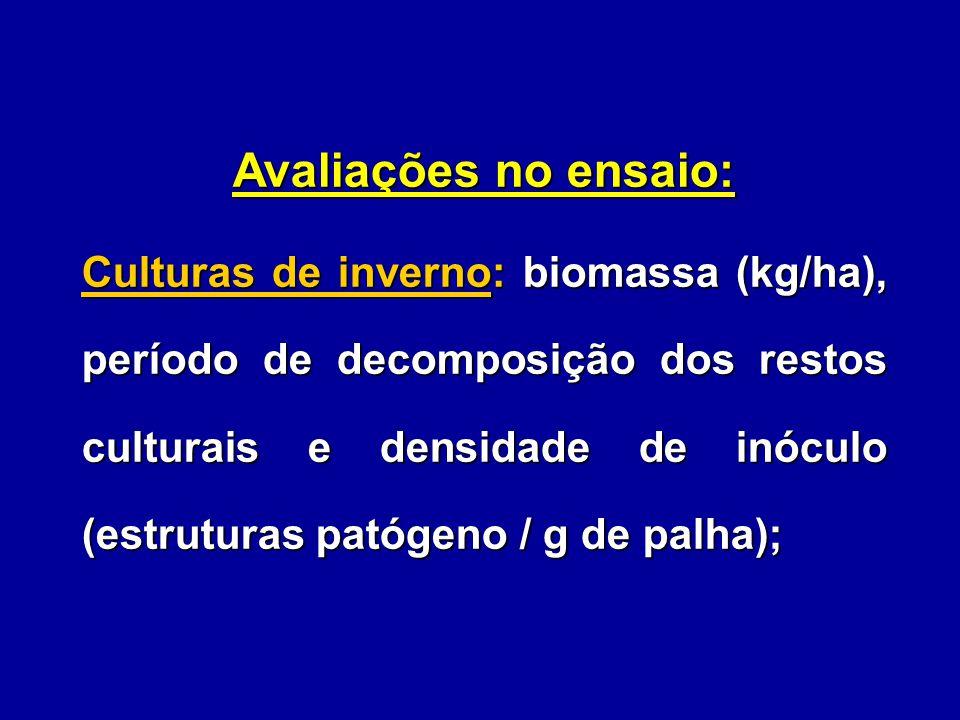 Avaliações no ensaio: Culturas de inverno: biomassa (kg/ha), período de decomposição dos restos culturais e densidade de inóculo (estruturas patógeno