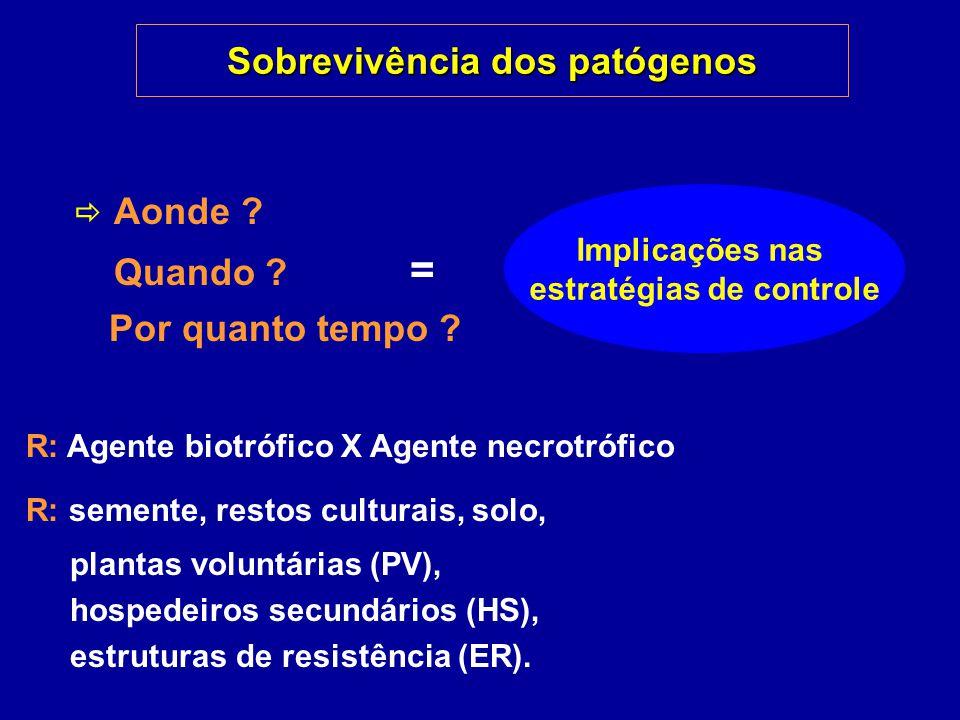 Aonde ? Quando ? = Por quanto tempo ? R: Agente biotrófico X Agente necrotrófico R: semente, restos culturais, solo, plantas voluntárias (PV), hospede