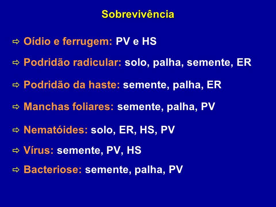 Oídio e ferrugem: PV e HS Podridão radicular: solo, palha, semente, ER Podridão da haste: semente, palha, ER Manchas foliares: semente, palha, PV Nema
