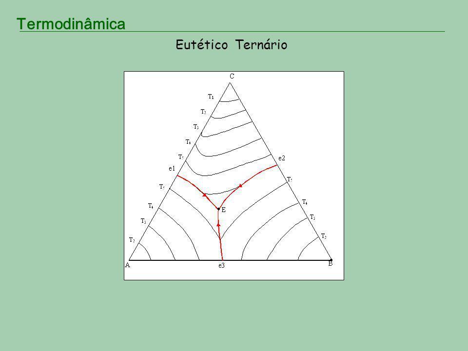 Termodinâmica Eutético Ternário
