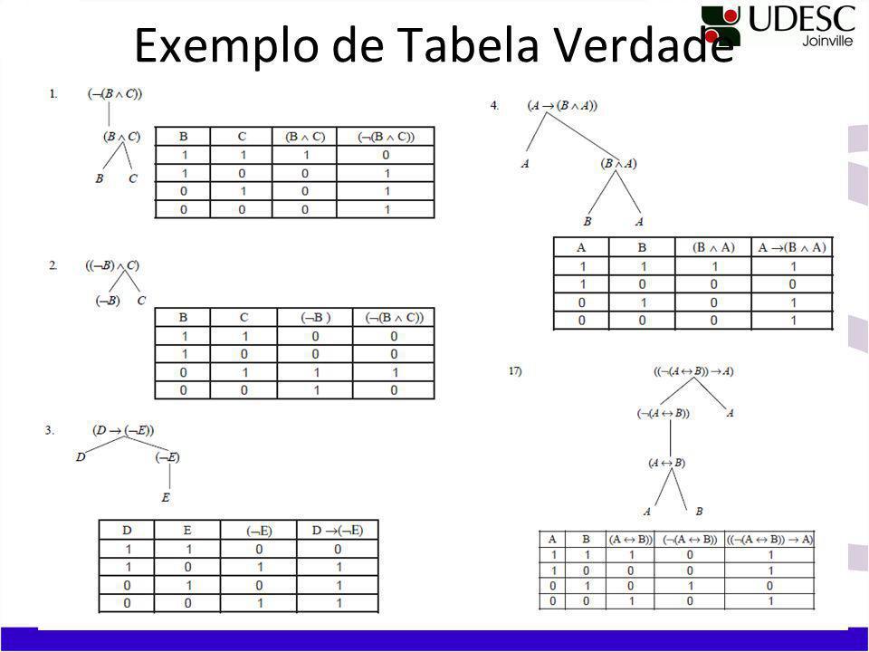 Exemplo de Tabela Verdade