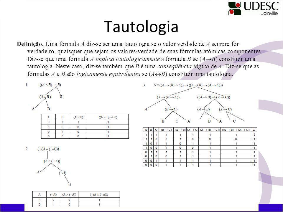 Tautologia Definição.