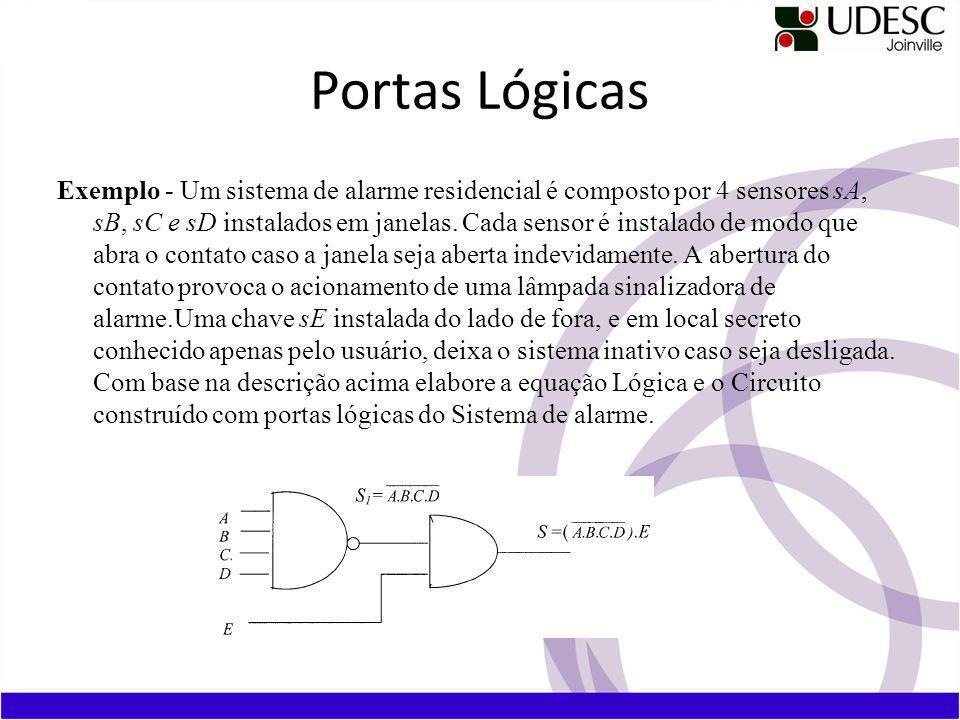 Portas Lógicas Exemplo - Um sistema de alarme residencial é composto por 4 sensores sA, sB, sC e sD instalados em janelas.
