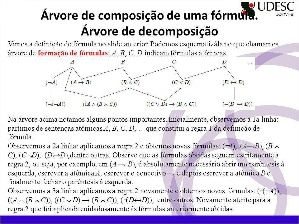 Árvore de composição de uma fórmula.