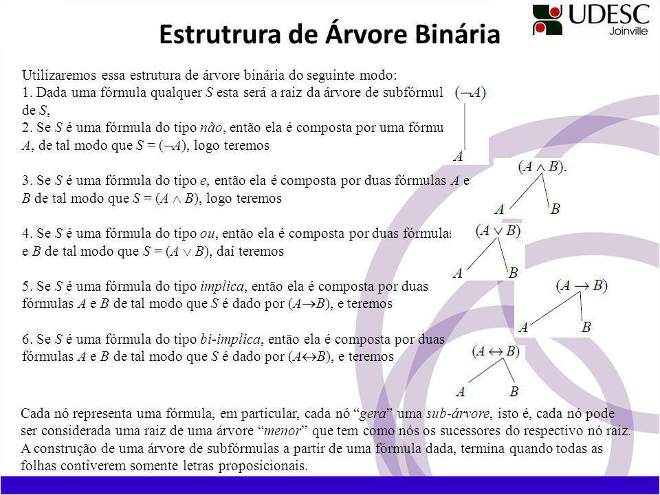 [A (B C)]{ [[( B) ( ( A))] [ ( (B C))]]} {[(A B) A] A} Exemplos de Árvore Binária