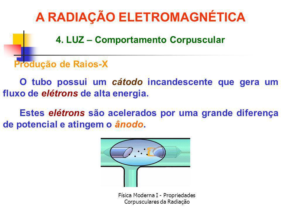 Física Moderna I - Propriedades Corpusculares da Radiação Produção de Raios-X Estes elétrons são acelerados por uma grande diferença de potencial e atingem o ânodo.