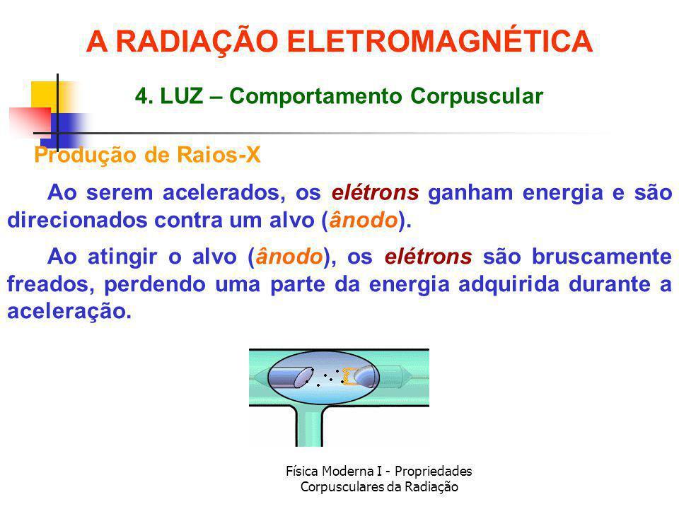 Física Moderna I - Propriedades Corpusculares da Radiação Produção de Raios-X Ao serem acelerados, os elétrons ganham energia e são direcionados contra um alvo (ânodo).
