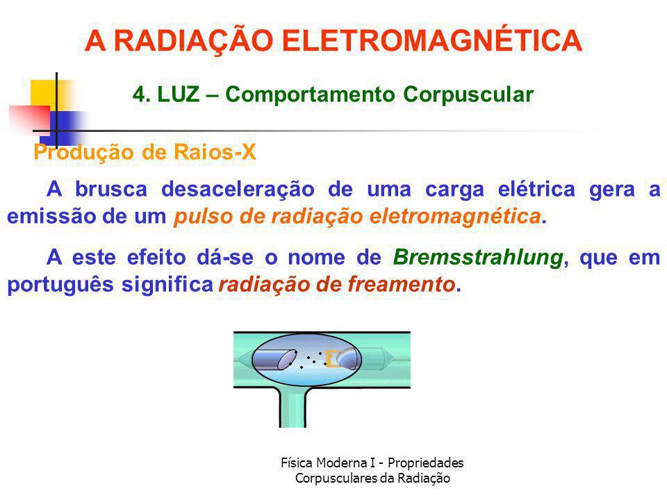 Física Moderna I - Propriedades Corpusculares da Radiação Produção de Raios-X A brusca desaceleração de uma carga elétrica gera a emissão de um pulso de radiação eletromagnética.