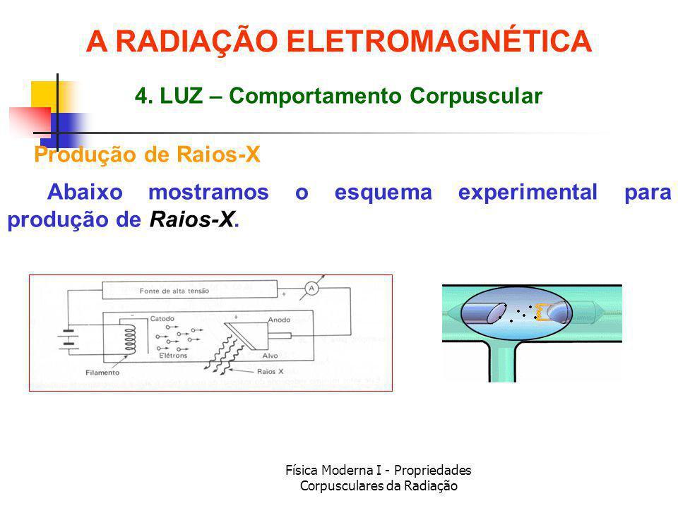 Física Moderna I - Propriedades Corpusculares da Radiação Produção de Raios-X Abaixo mostramos o esquema experimental para produção de Raios-X.