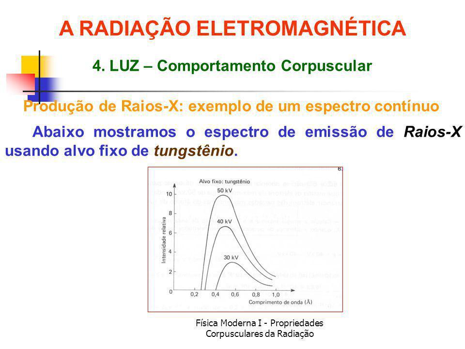 Física Moderna I - Propriedades Corpusculares da Radiação Produção de Raios-X: exemplo de um espectro contínuo Abaixo mostramos o espectro de emissão de Raios-X usando alvo fixo de tungstênio.