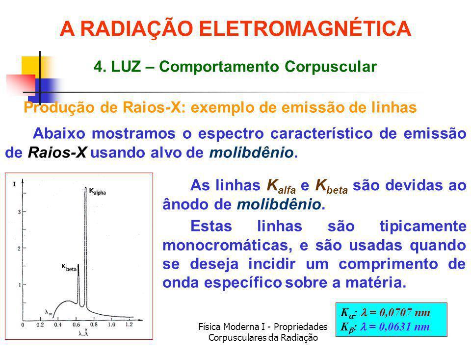 Física Moderna I - Propriedades Corpusculares da Radiação Produção de Raios-X: exemplo de emissão de linhas Abaixo mostramos o espectro característico de emissão de Raios-X usando alvo de molibdênio.