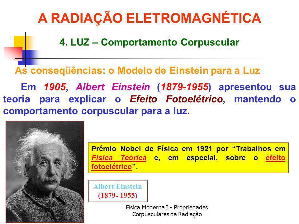 Física Moderna I - Propriedades Corpusculares da Radiação As conseqüências: o Modelo de Einstein para a Luz Em 1905, Albert Einstein (1879-1955) apresentou sua teoria para explicar o Efeito Fotoelétrico, mantendo o comportamento corpuscular para a luz.
