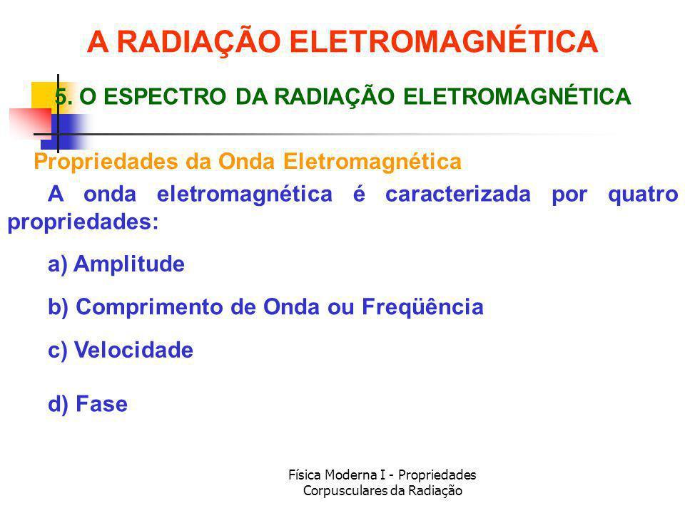 Física Moderna I - Propriedades Corpusculares da Radiação Propriedades da Onda Eletromagnética 5.