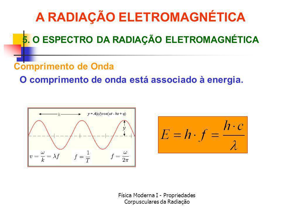 Física Moderna I - Propriedades Corpusculares da Radiação Comprimento de Onda 5.