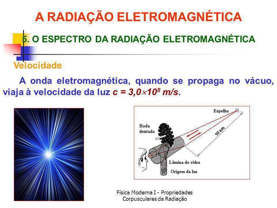 Física Moderna I - Propriedades Corpusculares da Radiação Velocidade 5.