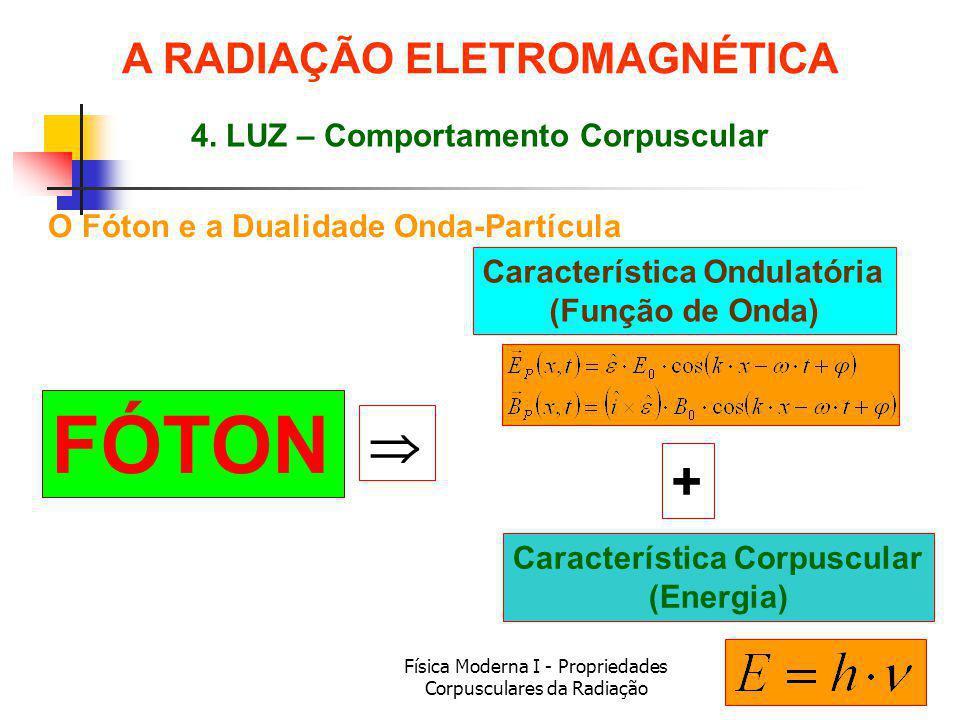 Física Moderna I - Propriedades Corpusculares da Radiação O Fóton e a Dualidade Onda-Partícula FÓTON Característica Ondulatória (Função de Onda) Característica Corpuscular (Energia) + A RADIAÇÃO ELETROMAGNÉTICA 4.