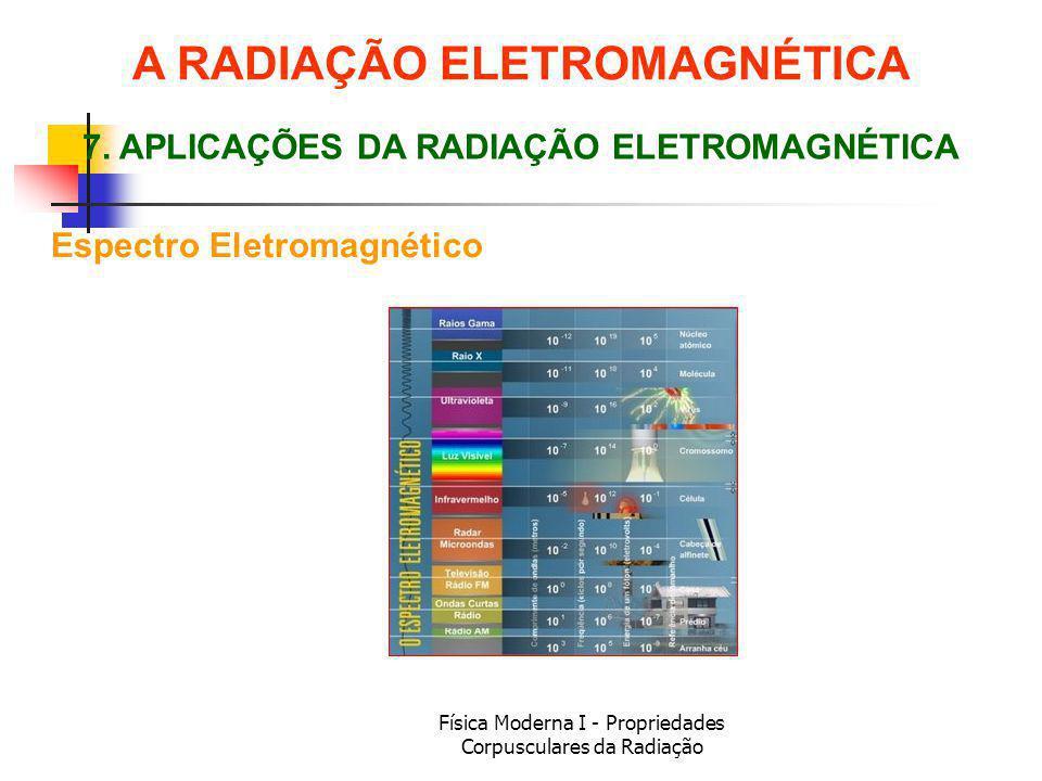 Física Moderna I - Propriedades Corpusculares da Radiação Espectro Eletromagnético A RADIAÇÃO ELETROMAGNÉTICA 7.