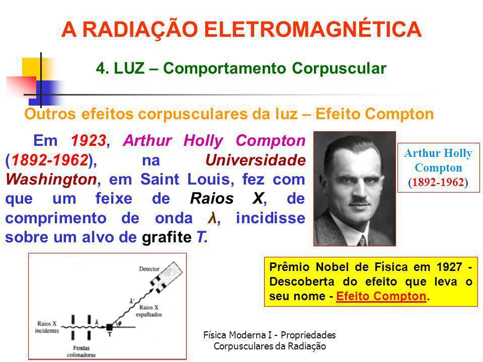 Física Moderna I - Propriedades Corpusculares da Radiação Outros efeitos corpusculares da luz – Efeito Compton Prêmio Nobel de Física em 1927 - Descoberta do efeito que leva o seu nome - Efeito Compton.Efeito Compton Arthur Holly Compton (1892-1962) Em 1923, Arthur Holly Compton (1892-1962), na Universidade Washington, em Saint Louis, fez com que um feixe de Raios X, de comprimento de onda λ, incidisse sobre um alvo de grafite T.